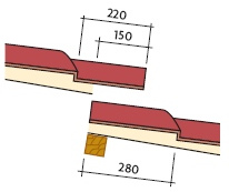 Panel Sándwich Cubierta DF-C3G (montaje solape)